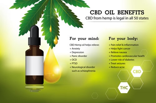 Health Benefits of CBD Oils